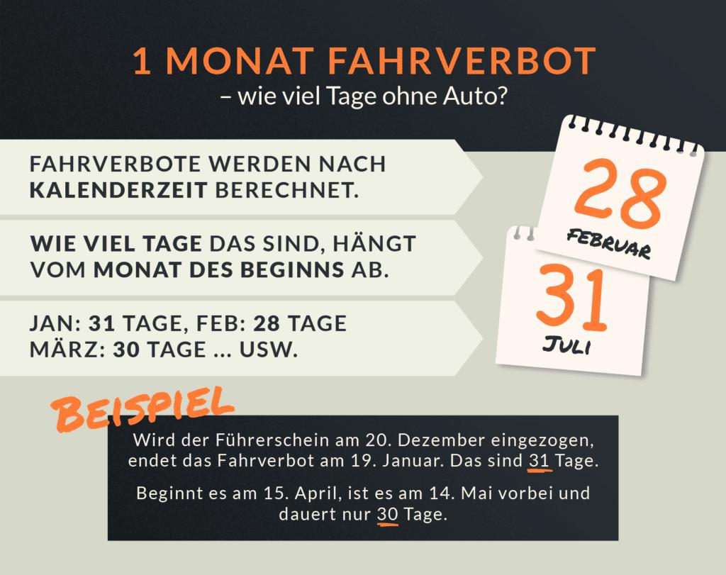 1 Monat Fahrverbot: Infografik zur Veranschaulichung der Länge eines einmonatigen Fahrverbots