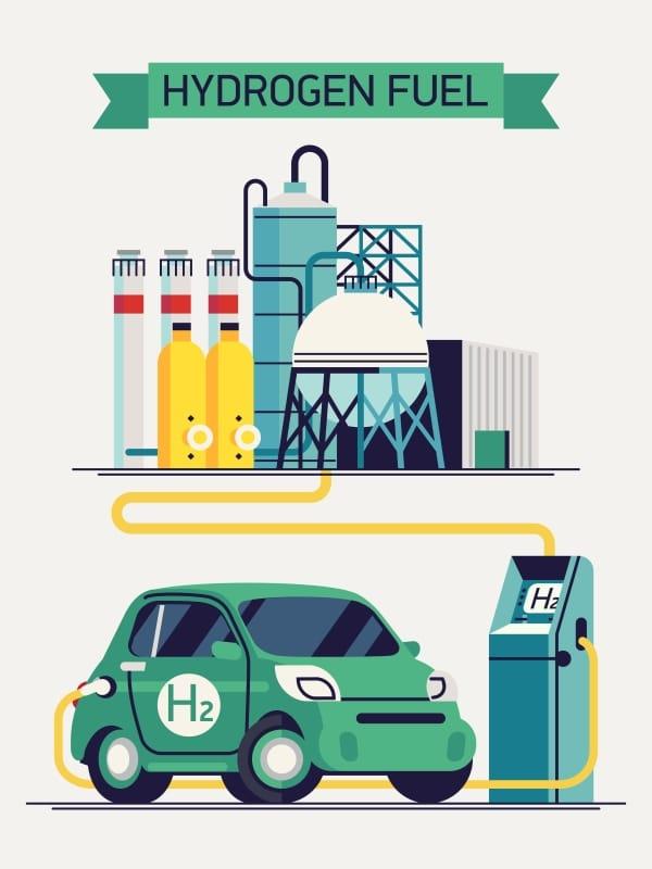 Eine Brennstoffzelle produziert aus Wasserstoff Strom im Auto.