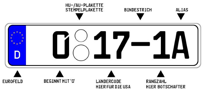 So sehen Diplomatenkennzeichen für hohe Diplomaten aus.