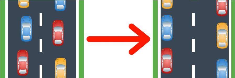 Bildung einer Rettungsgasse bei zwei Fahrstreifen.