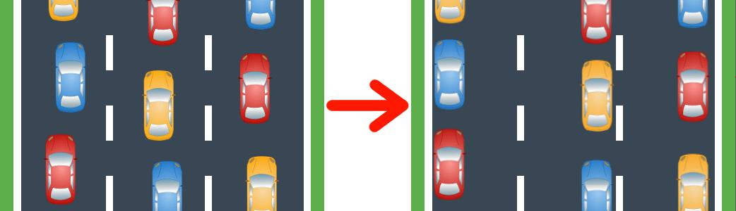 Bildung einer Rettungsgasse bei drei Fahrstreifen.